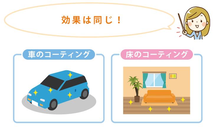 車もフローリングも効果は同じ