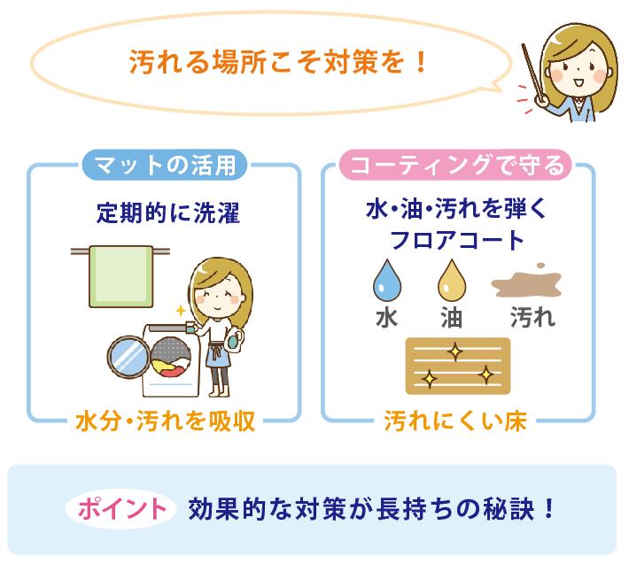 キッチンまわりの汚れ対策